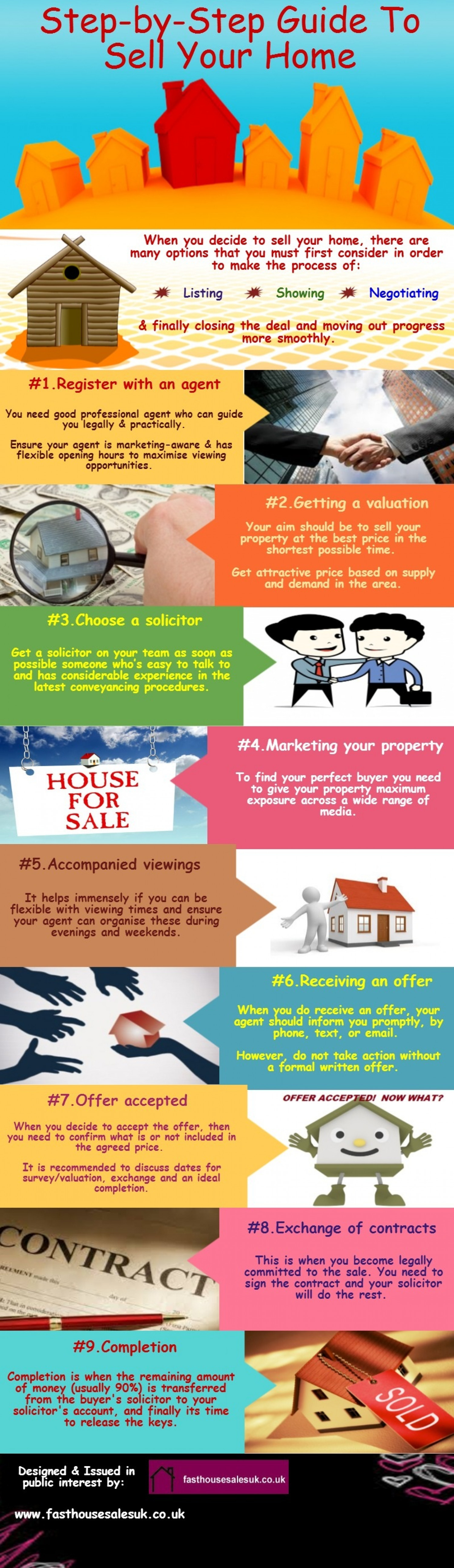 Step-by-Step Guide To Sell Your Home Infographic