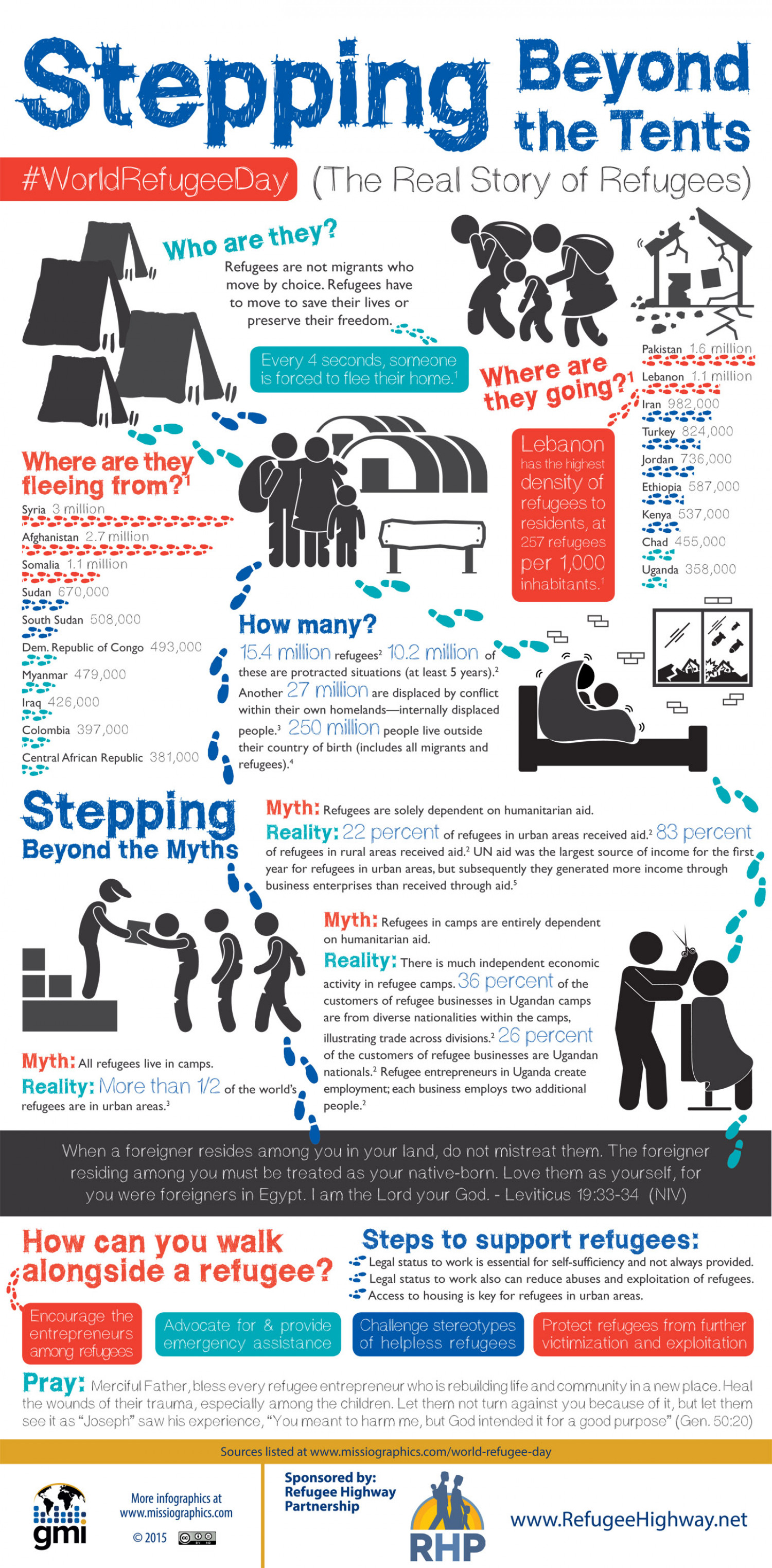 Stepping Beyond the Tents Infographic