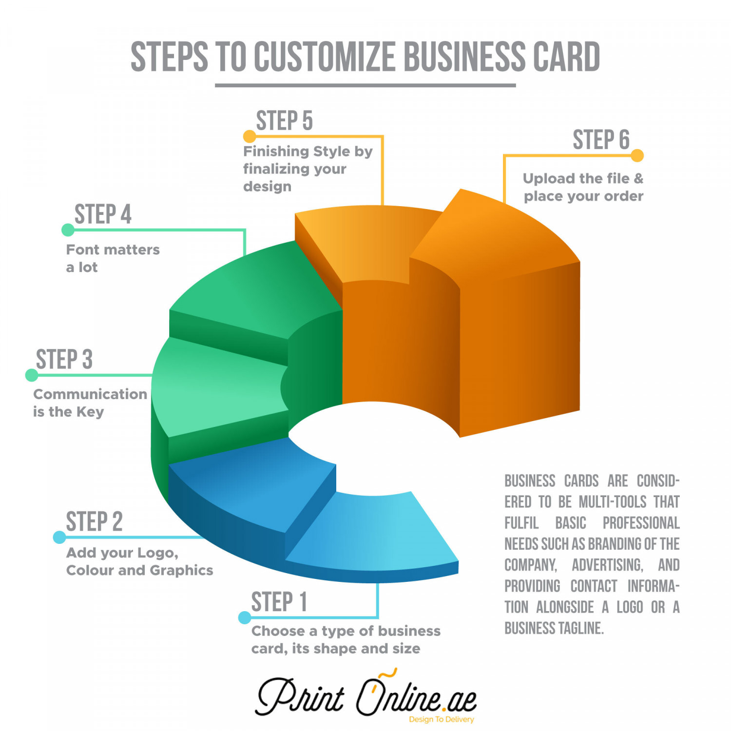Steps Customize Your Business Card Infographic
