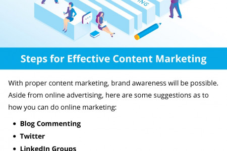 Steps for Effective Content Marketing Infographic