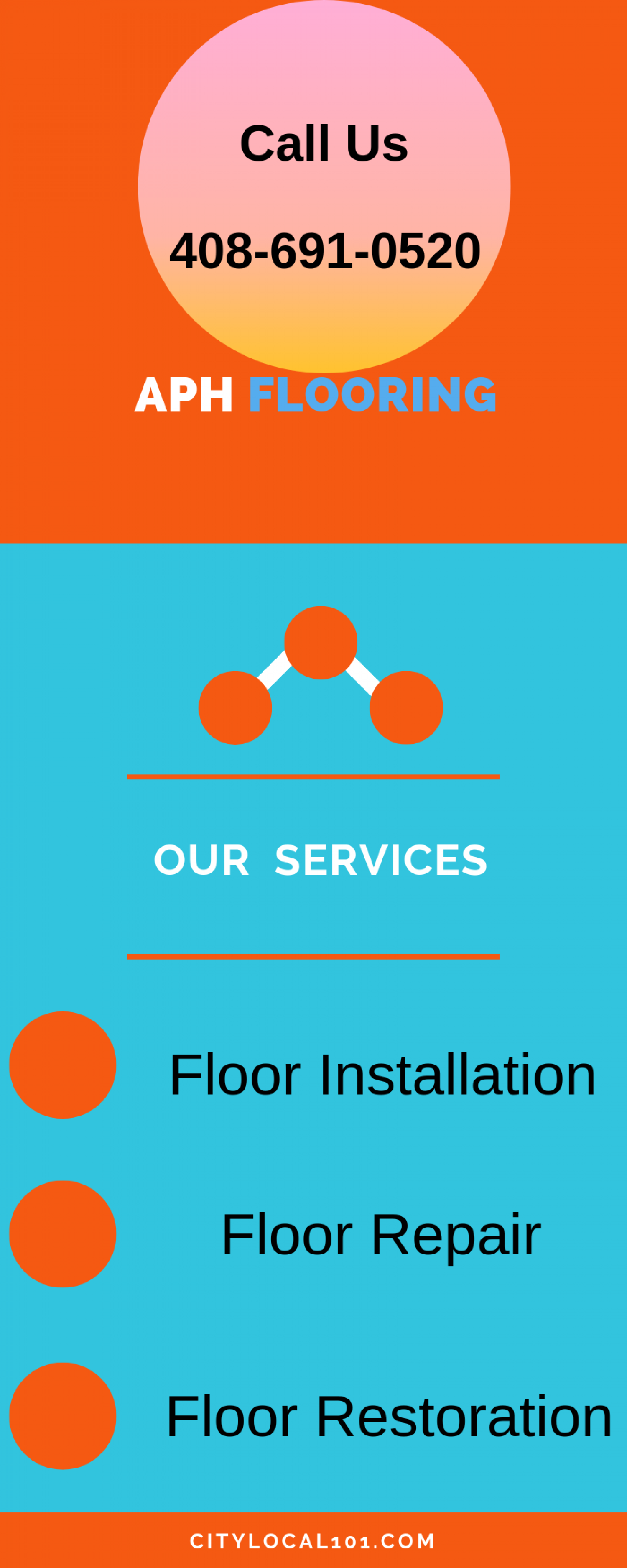 steps of house floor installation Infographic