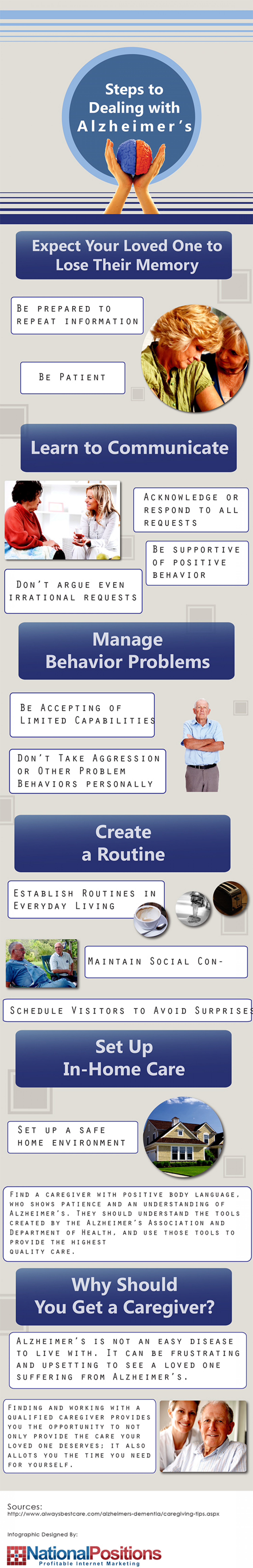 Steps to Dealing With Alzheimer's Infographic