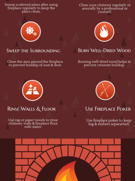 Steps To Keep Your Fireplace Clean  Infographic