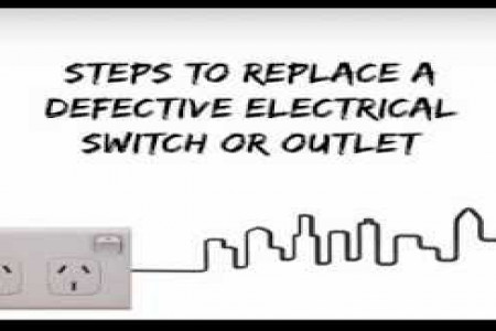 Steps to replace a Defective Electrical Switch or Outlet Infographic