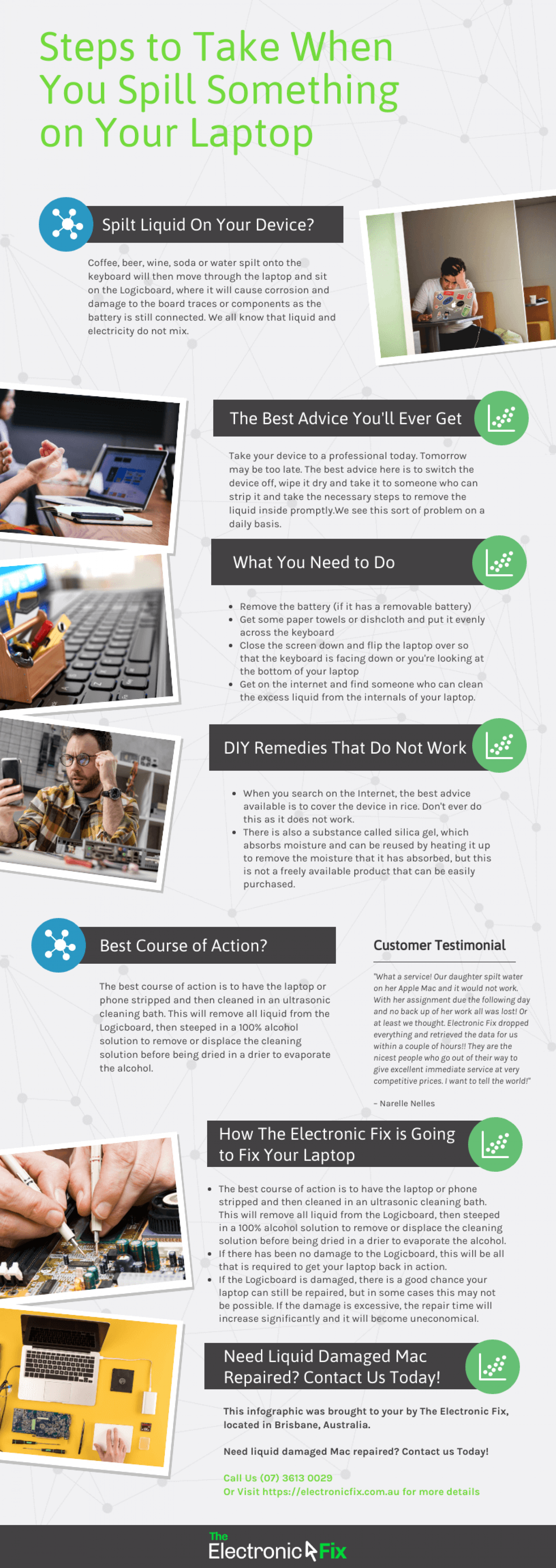 Steps to Take When You Spill Something on Your Laptop [Infographic] Infographic