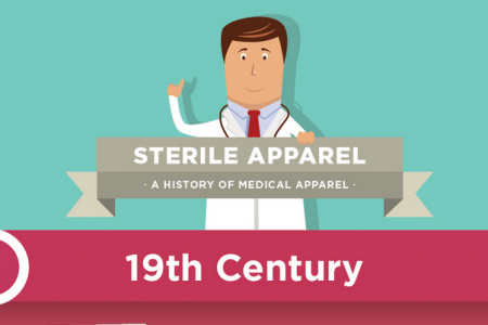 Sterile Apparel Infographic