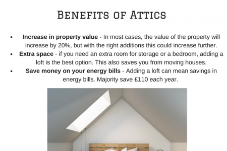 Steven Cleary Carpentry - Benefits of attics Infographic