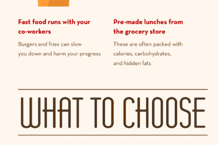 Sticking to Your New Year's Resolution for Healthy Eating  Infographic