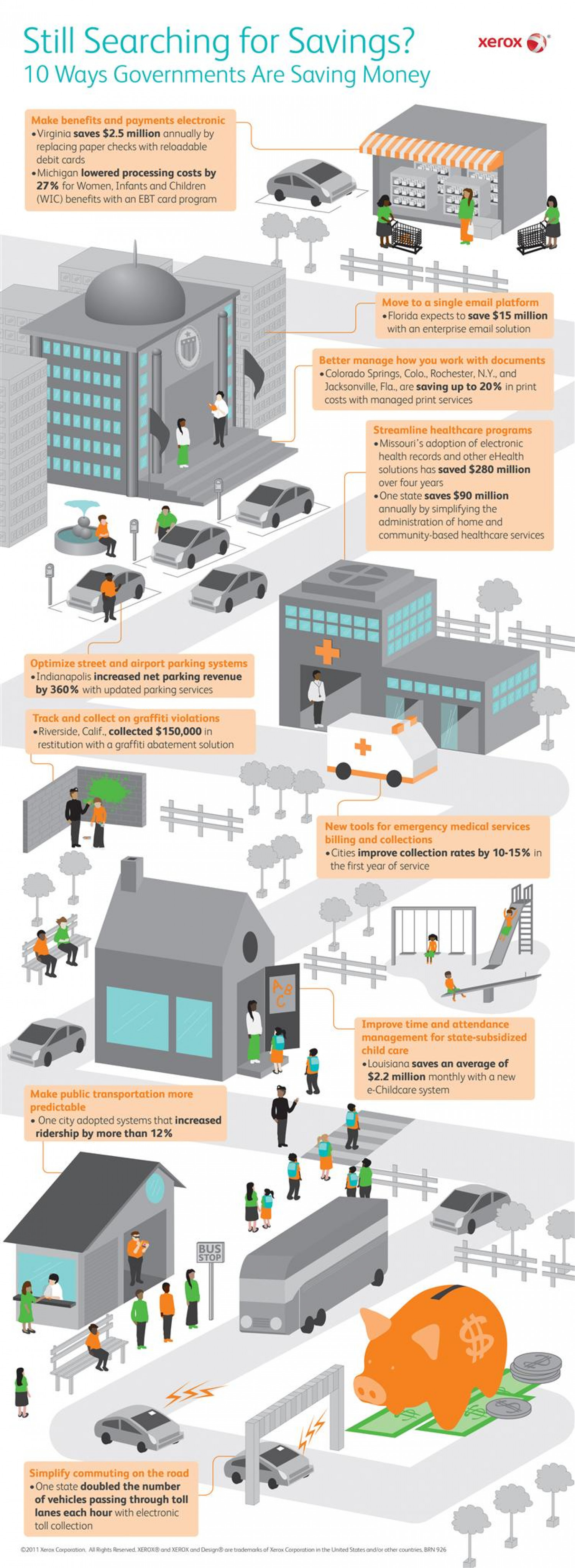 Still Searching for Savings? 10 Ways Governments Are Saving Money Infographic