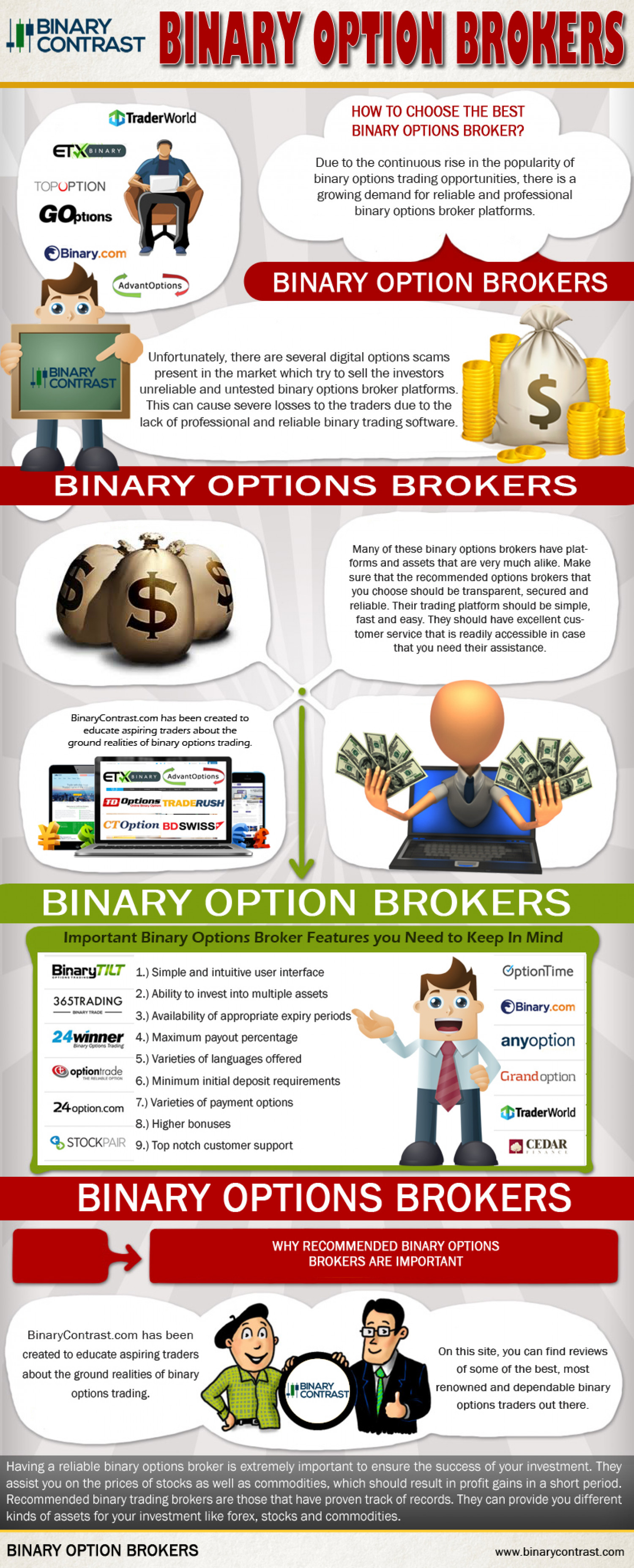 Pair options trading brokers