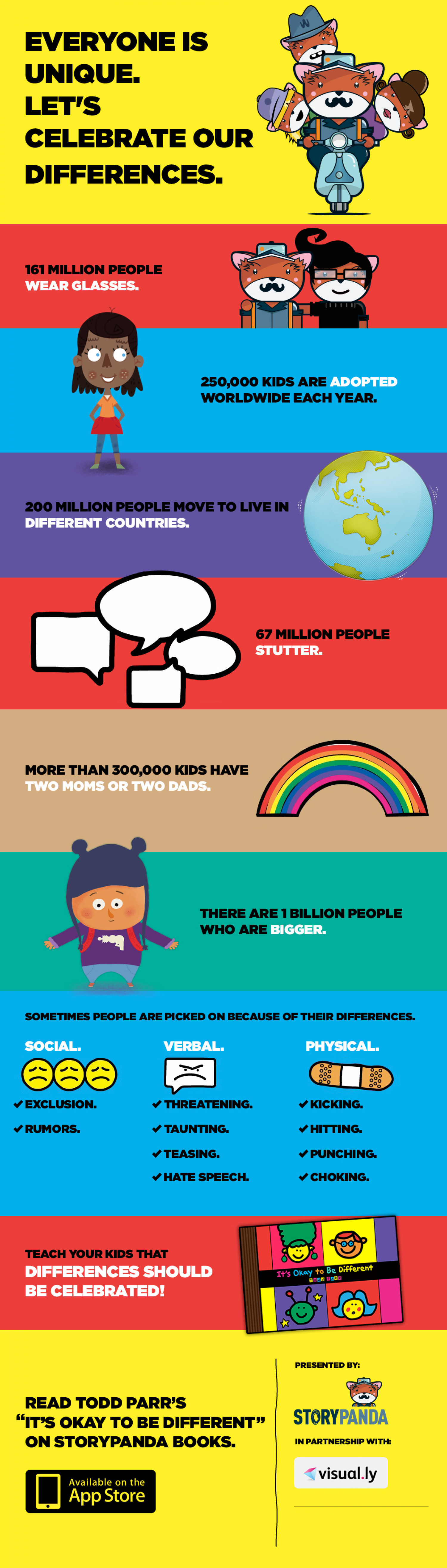 Stop Bullying, Celebrate Differences Infographic