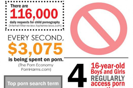Stop Porn Culture Infographic