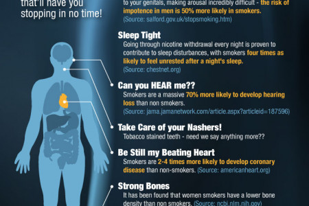 Stop! Quitting Time! Infographic