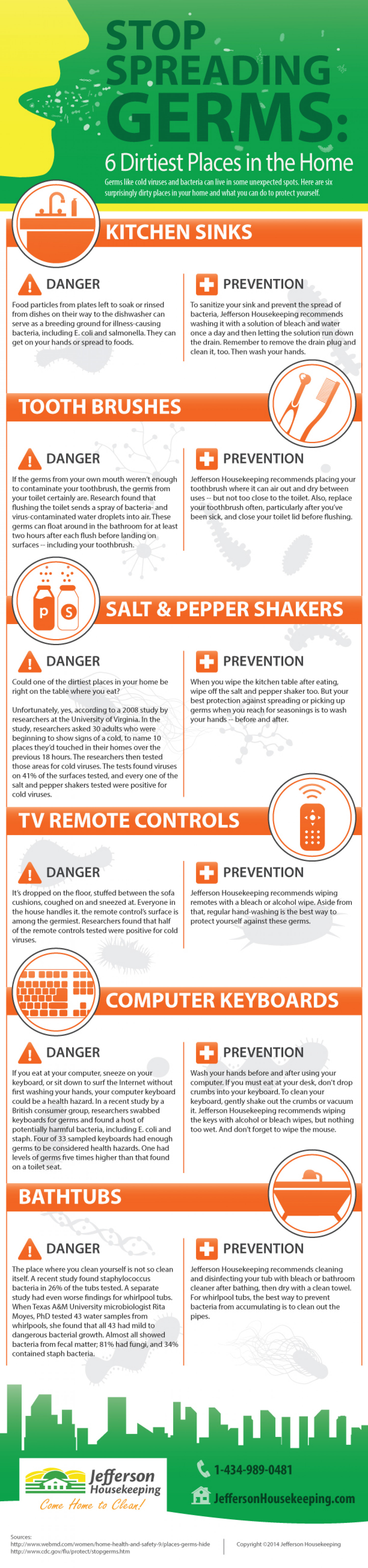 Stop Spreading Germs: 6 Dirtiest Places in the Home Infographic