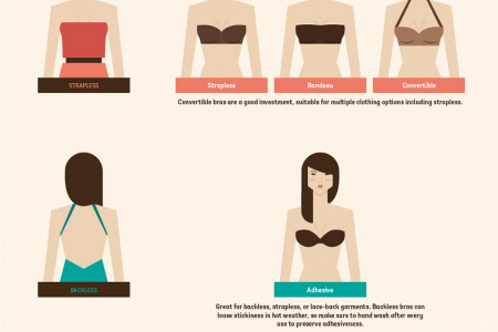 Stop Straps in their Tracks: The Right Bra for Every Occasion Infographic