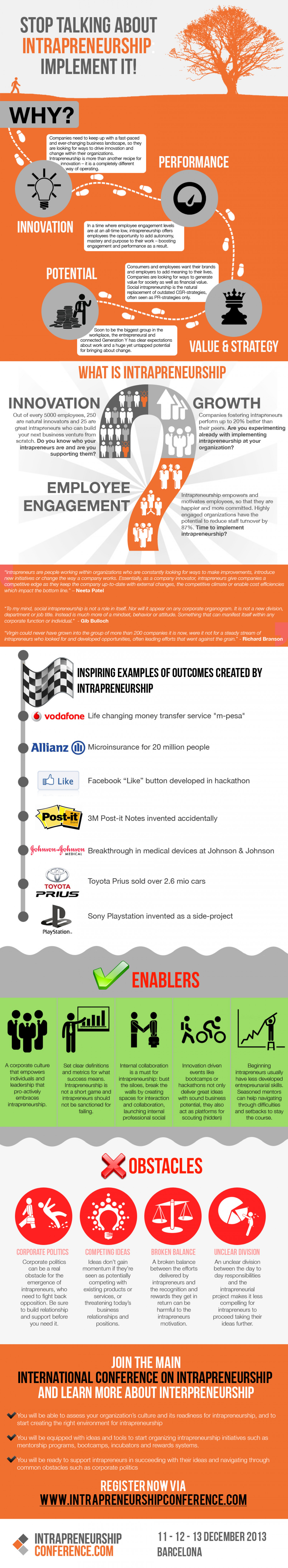 Stop talking about Intrapreneurship - start implementing! Infographic