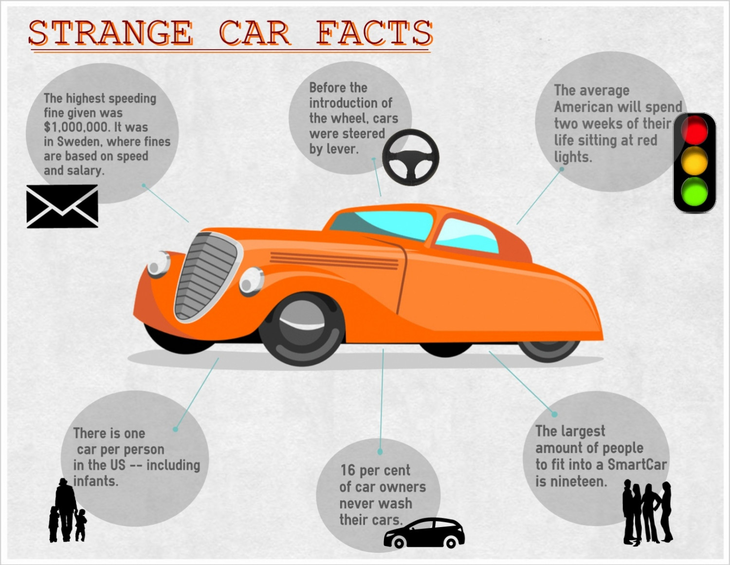 Weird Car Insurance Facts