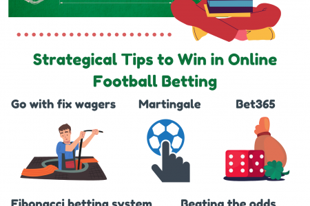 Strategical Tips to Win in Online Football Betting Infographic