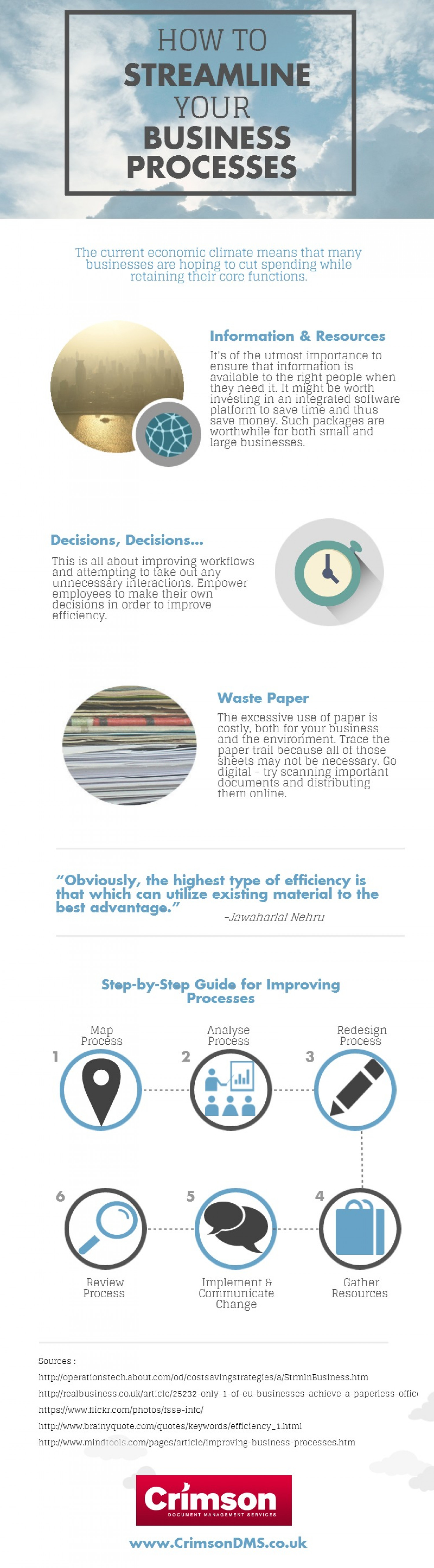 Streamline Your Business Processes Infographic