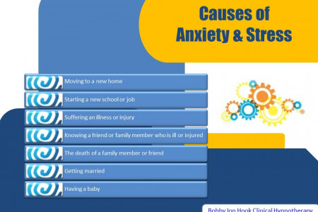 Stress & Anxiety Infographic