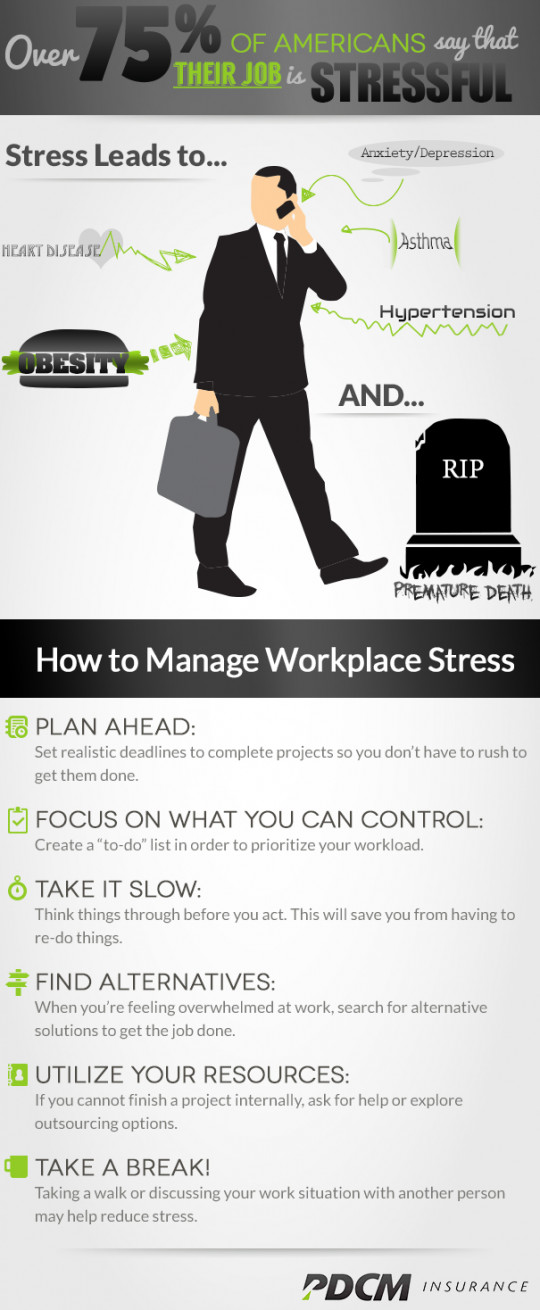 Stress Management Techniques for Workplace Stress