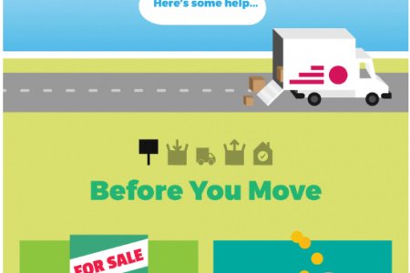 Stress Reducing House Moving Hacks Infographic