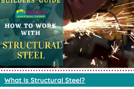 STRUCTURAL STEEL ERECTION AND STEEL FABRICATORS Infographic