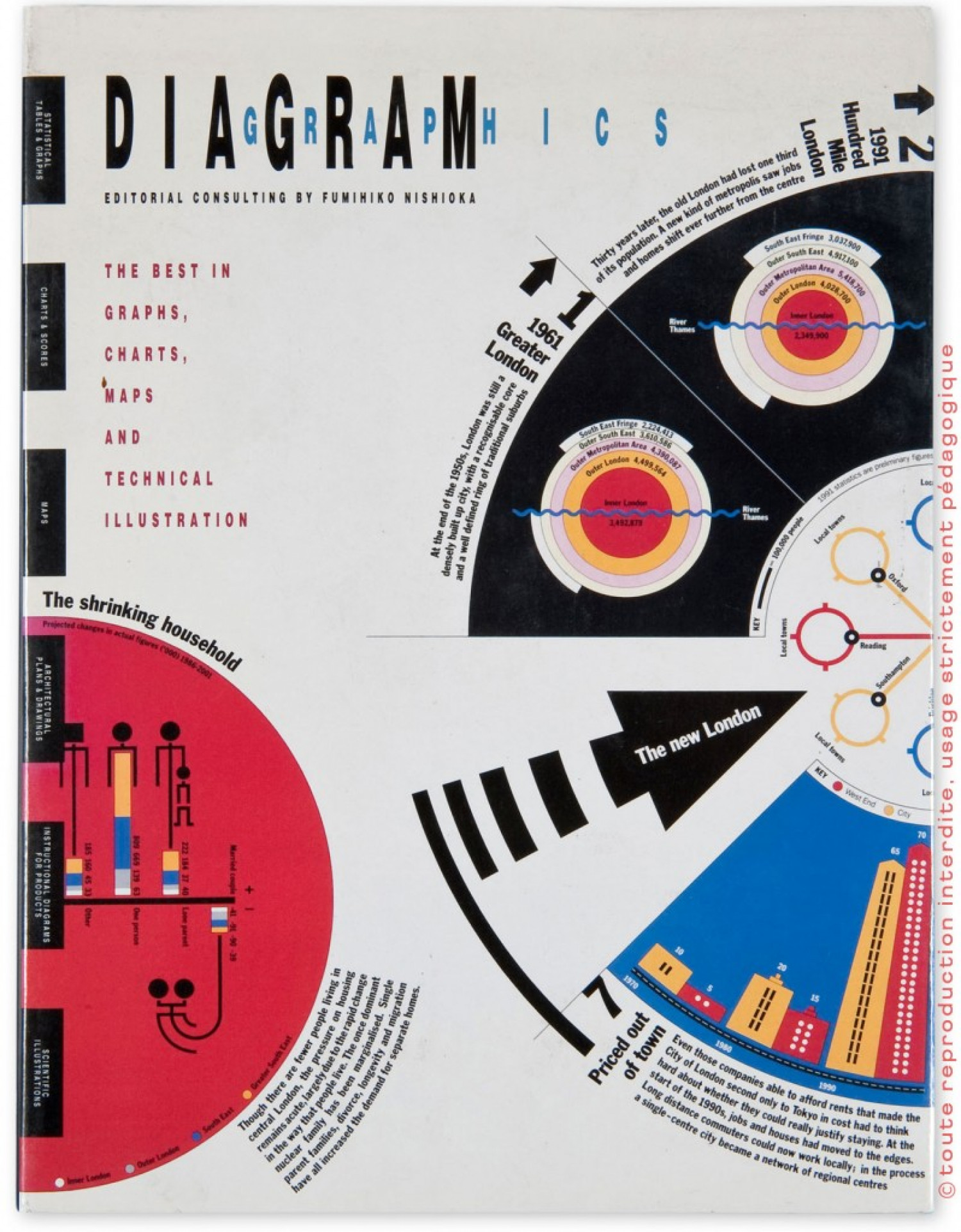 Structuralism: The Art Of Rhythm Infographic