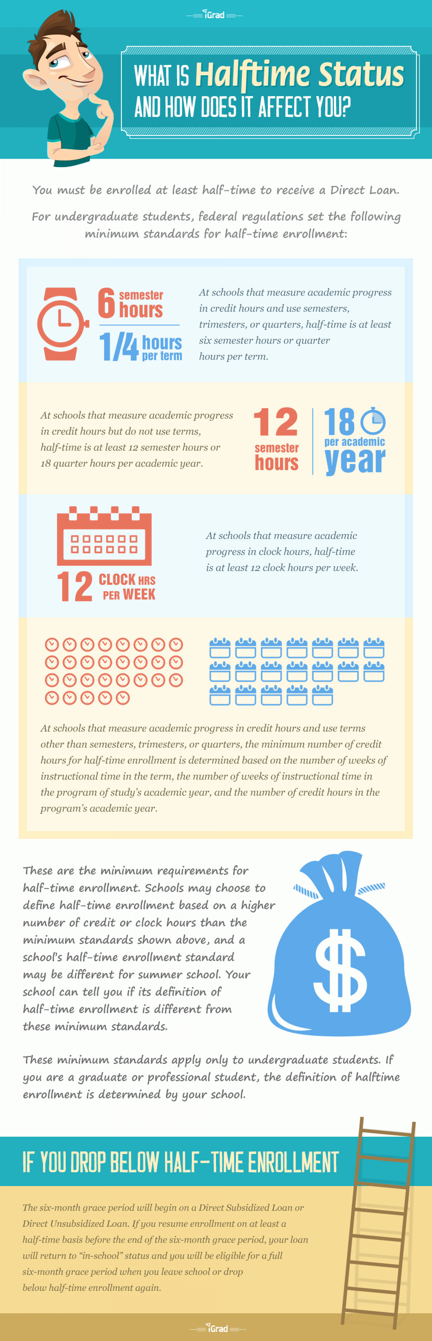Student Aid: Half Time Status Infographic