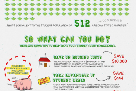 Student Debt - Learn How to Get Rid of It Infographic
