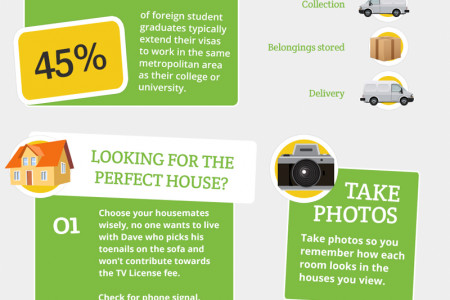 Student Summer Storage Infographic