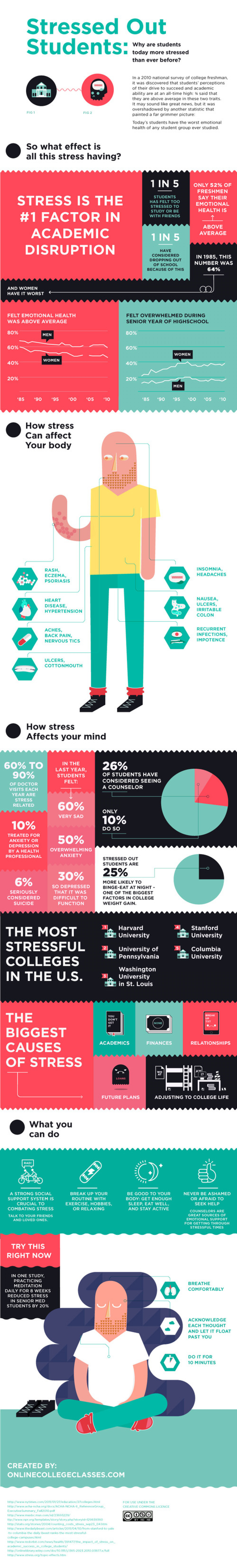 Students Are More Stressed Than Ever Infographic