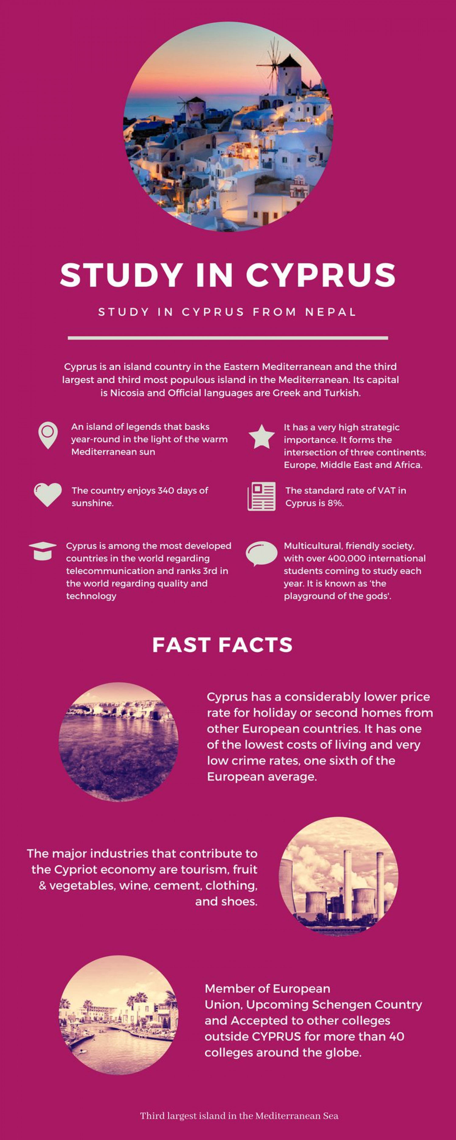 Study in Cyprus Infographic