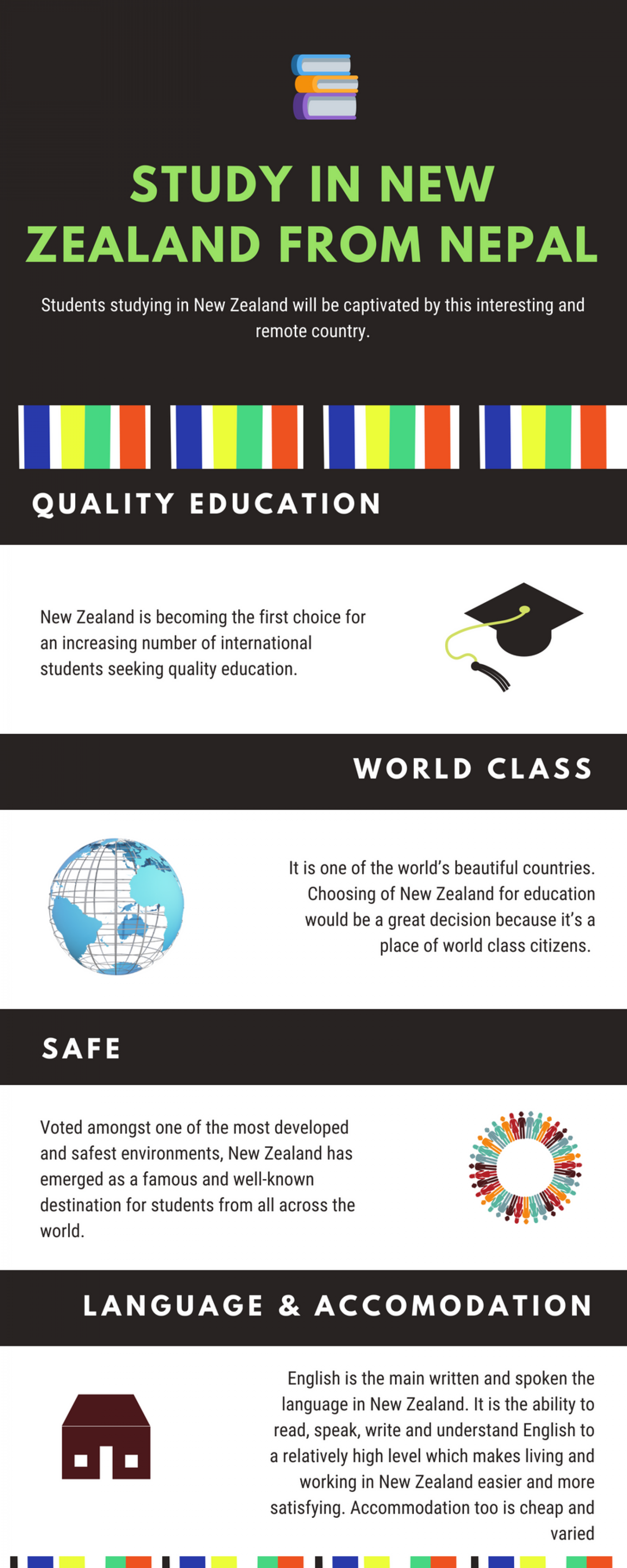 Study in New Zealand Infographic