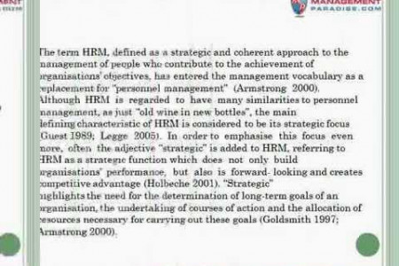 Study on Strategic integration of Human Resource Management Infographic
