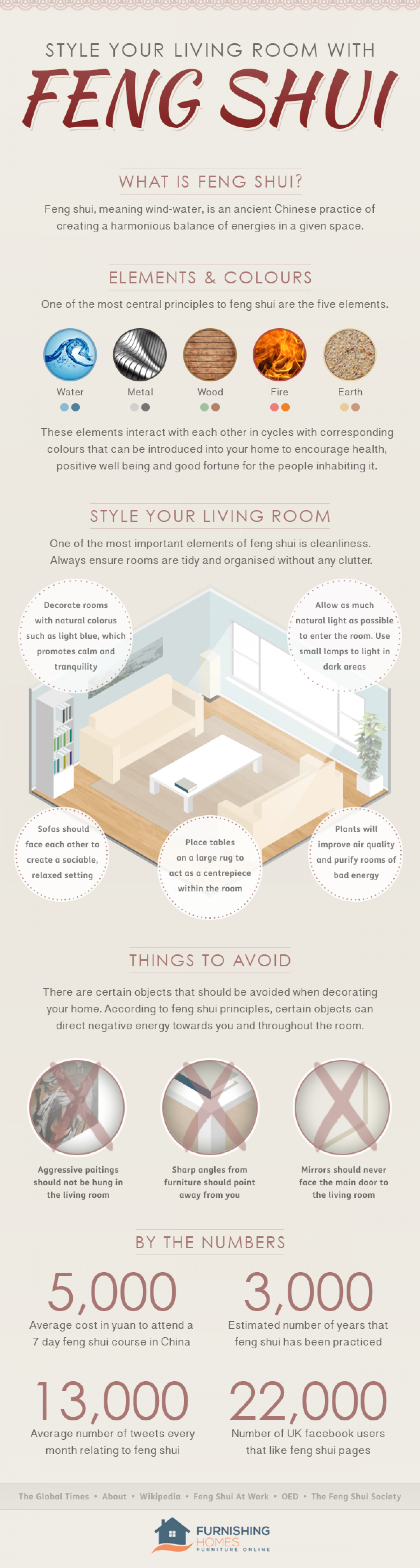 Style your room with feng shui Infographic