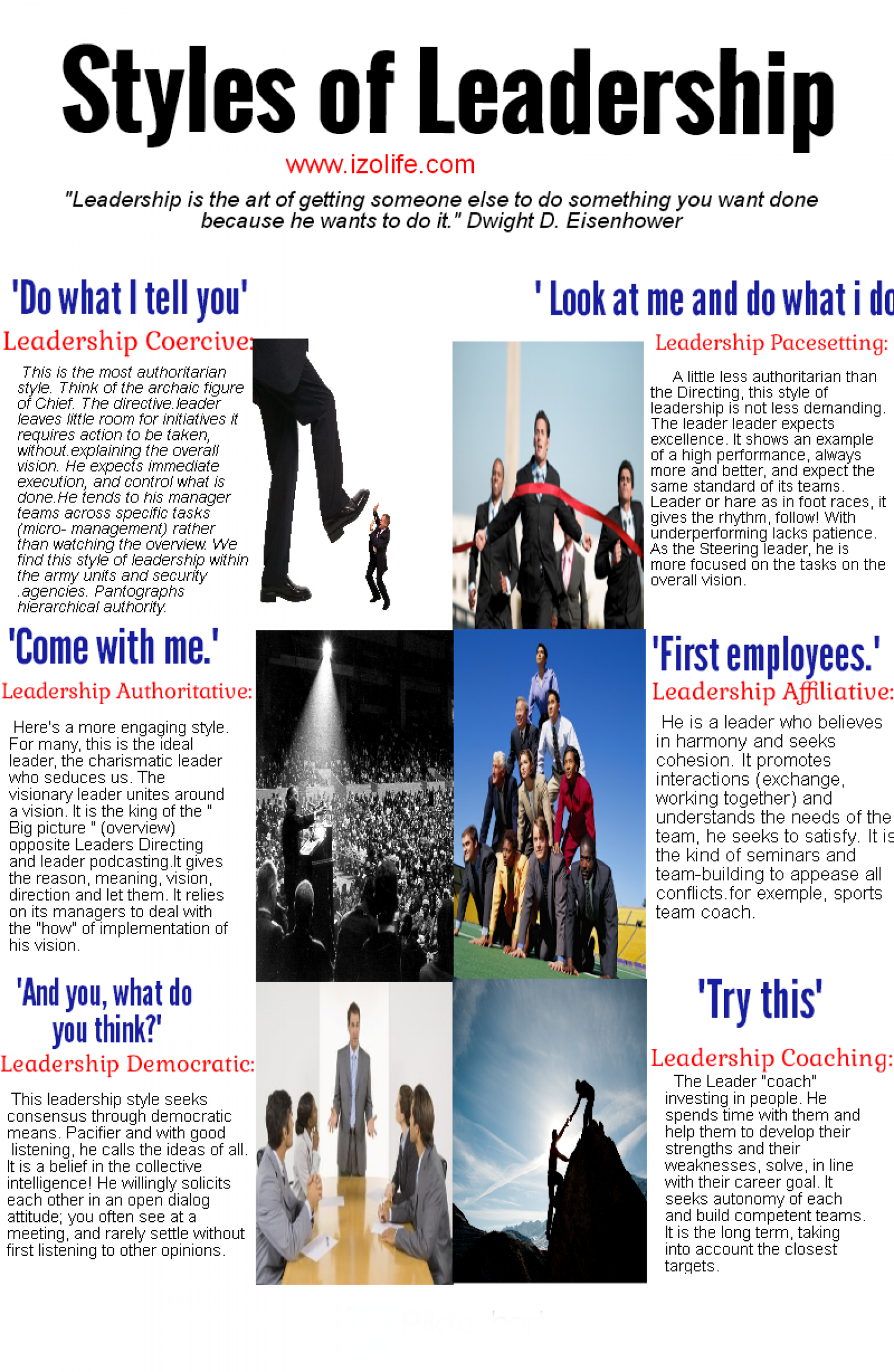 leadership expectations Sharing expectations for successful leadership up front enables teams to create an atmosphere for high performance and shared success from the start this article provides 20 leadership expectations that can be used to inspire and motivate leaders to.