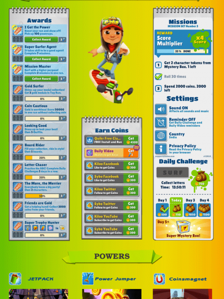 Subway Surfer Smartphone Game Review Infographics Infographic