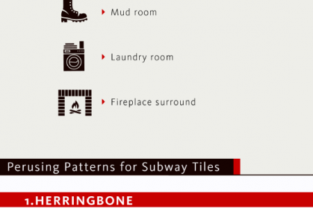 Subway Tile 101 Infographic