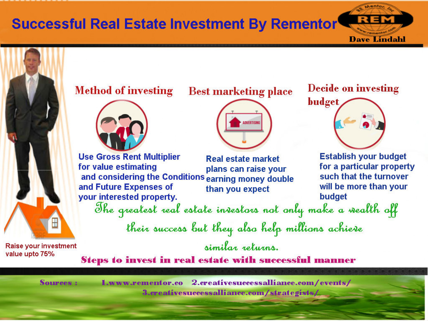 Successful Real Estate Investment By Rementor Infographic. Divorce Lawyers In Dallas Tx. Certified Coding Classes Online. Mobile Marketing Made Easy Buffalo Dwi Lawyer. Atlantic Telephone Membership Corporation. Security And Compliance Army Gi Bill Transfer. Public Storage Indianapolis 401 K Providers. Need To Pass A Drug Test Tomorrow. How To Apply Health Insurance