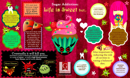 Sugar Addiction: Life is Sweet but..