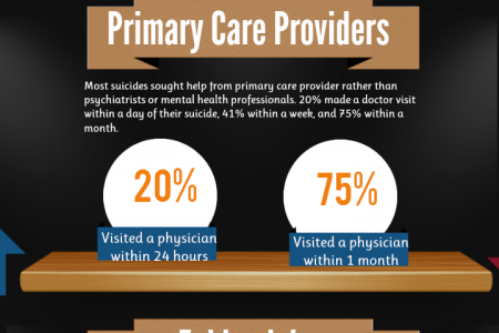 Suicide in the Elderly Infographic