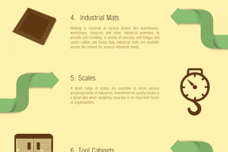 Suitable Furniture for Workshop & Industry Infographic