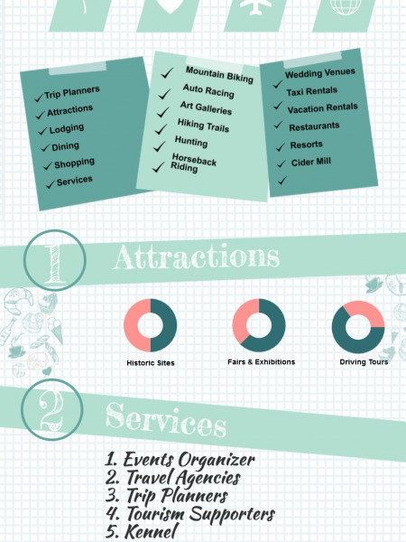 Sullivan County Tourism Infographic
