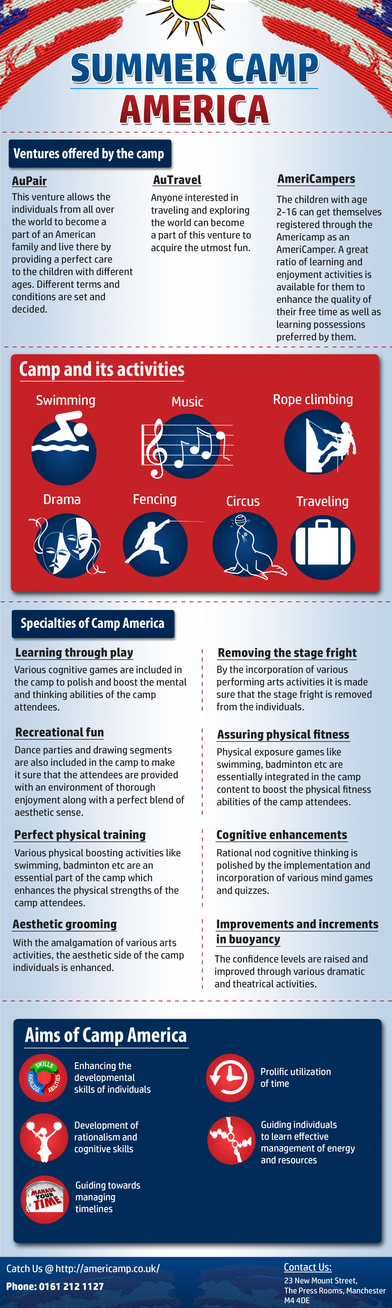 Summer Camp America Infographic