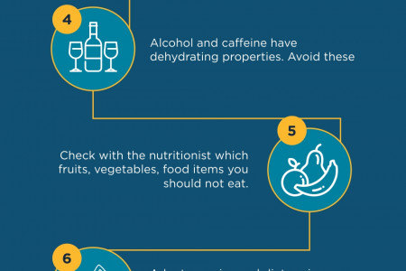Summer Do's and Dont's for Diabetics Infographic