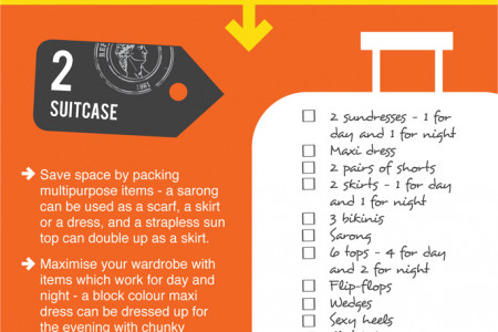 Summer Holiday Packing List Infographic