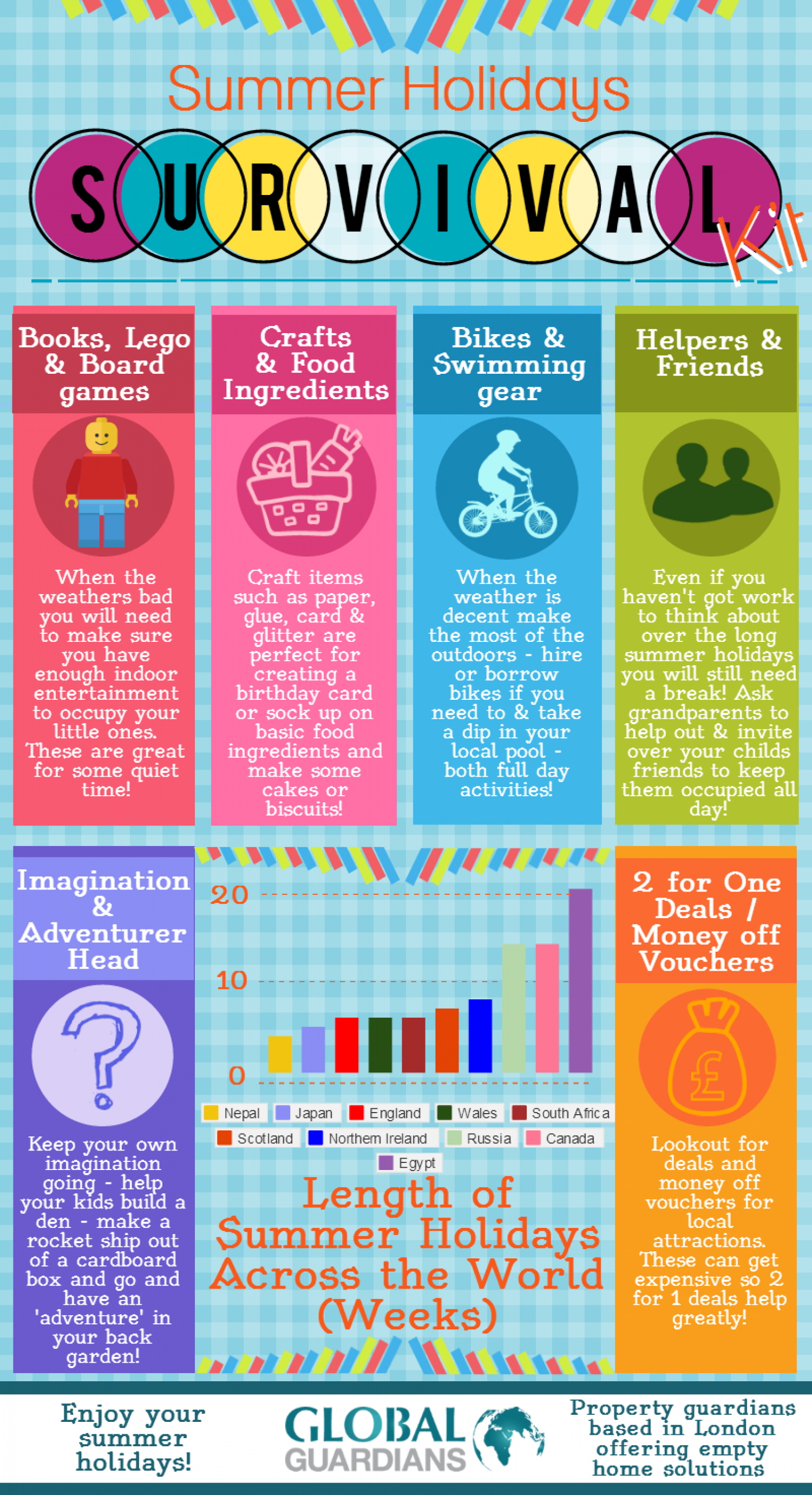 Summer Holidays Survival Kit Infographic
