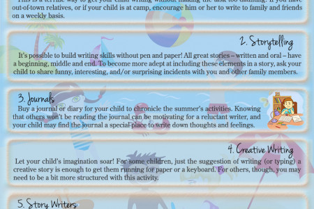 Summer is Here! Ideas to Keep Your Child's Writing Skills Sharp Infographic