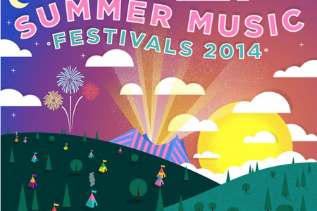 Summer Music Festivals 2014 Infographic